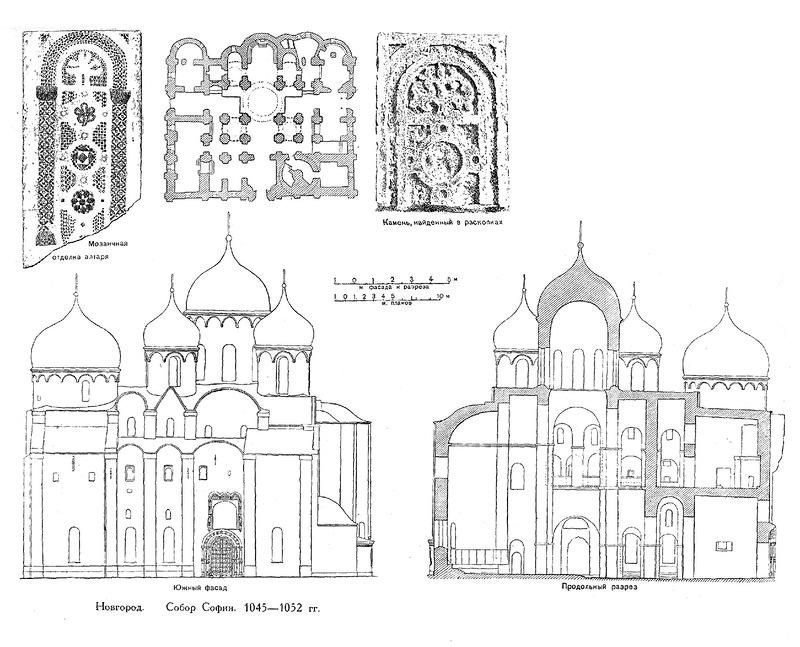 Кратко об истории архитектуры в средневековом Новгороде