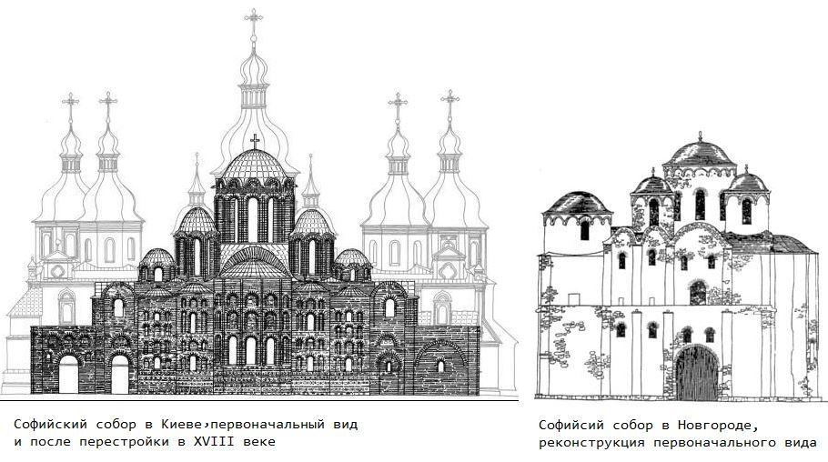 София Новгородская и Киевская