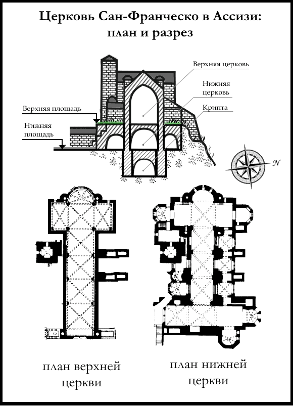 Общий план базилики Сан-Франческо в Ассизи