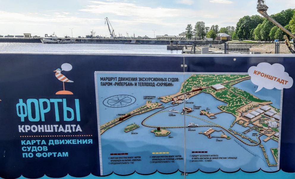 План Кронштадтских фортов